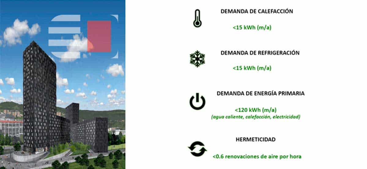 dvproject y Passive House